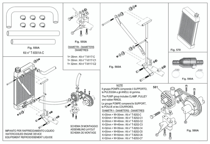 X30 Cooling System, Radiator